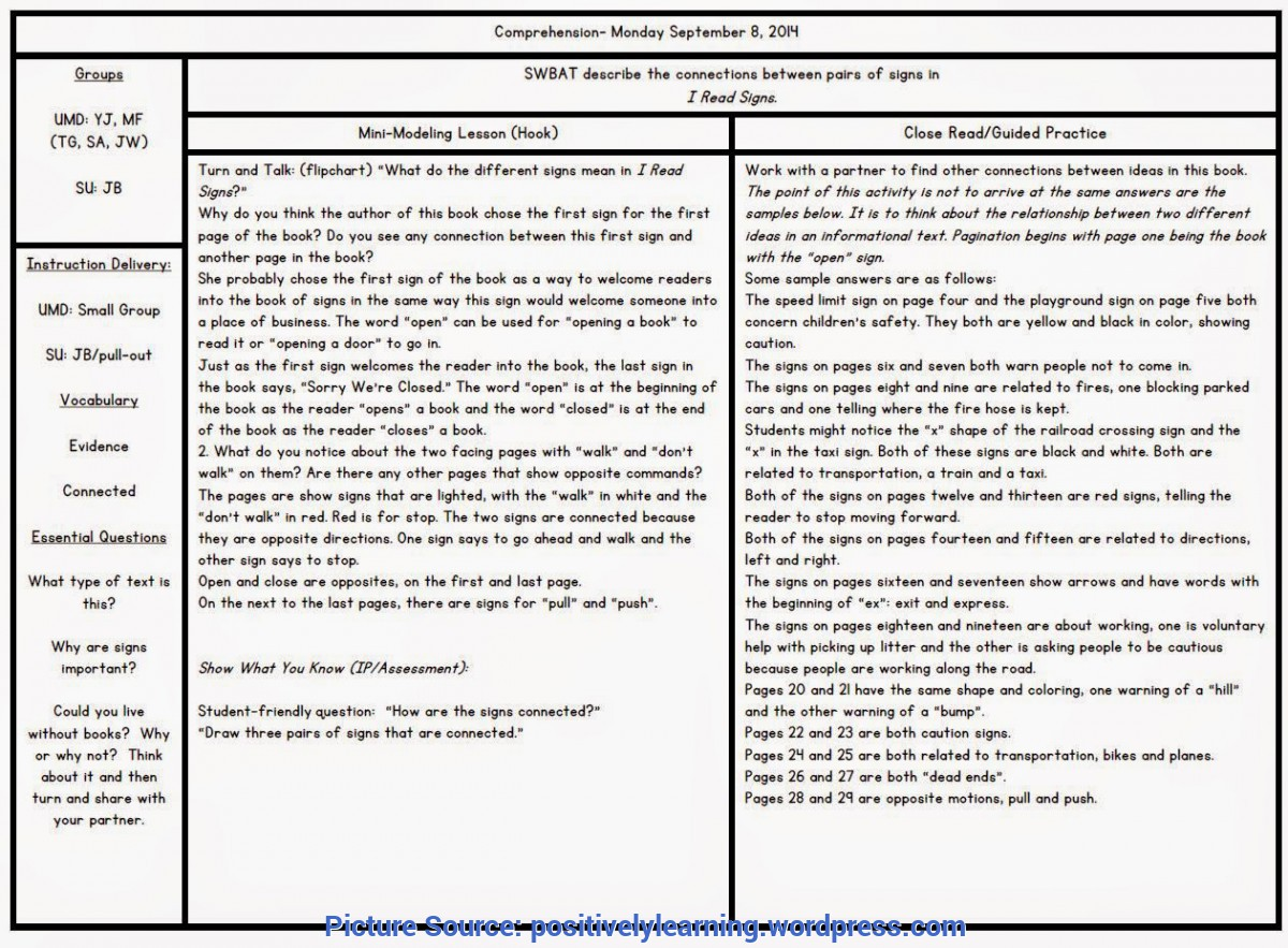 Special Daily Lesson Plan Template Middle School Daily