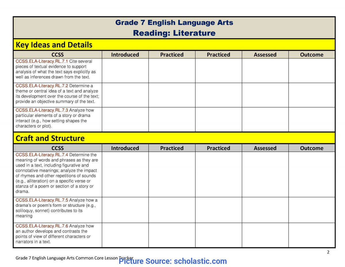 Simple Interdisciplinary Lesson Plan Template