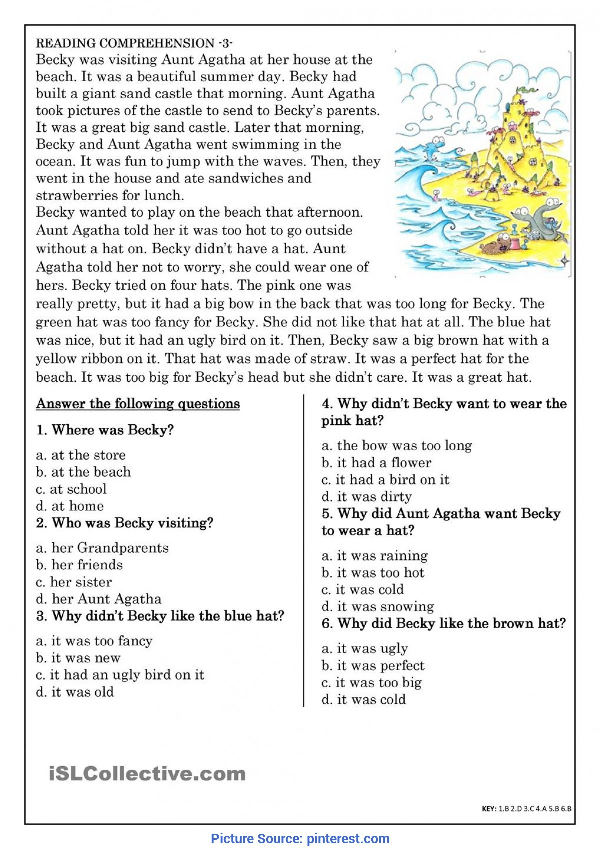 Useful English Lesson Plan Primary School Primary School