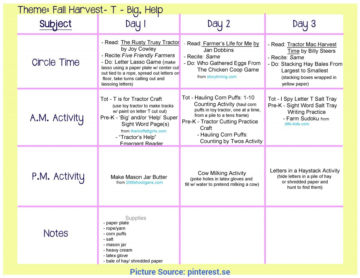 Typical 2nd Grade Map Skills Lesson Plans A Second Grade Introduction Lesson Plan For Map Skills