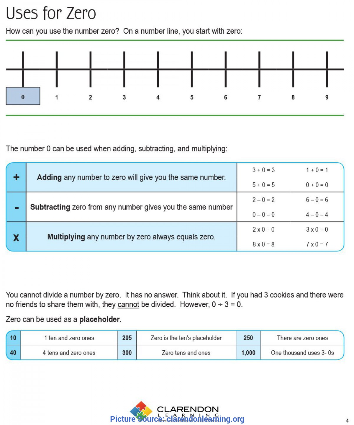 Briliant Art Lesson Plan Value Shading Value Scale And