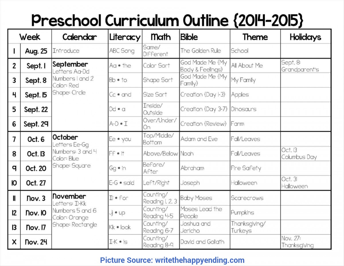Good Lesson Plans For Preschool By Month Map Template