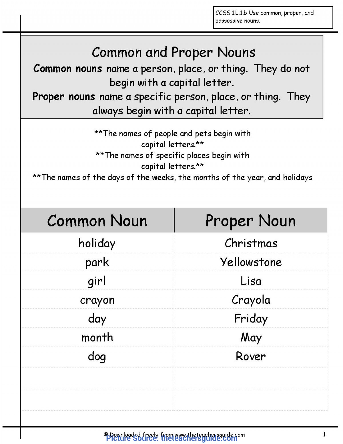 Simple First Grade Lesson Plans On Proper Nouns Wonders