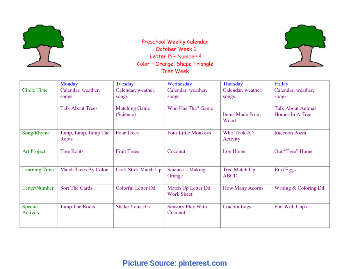 Special Infant Toddler Curriculum Themes Toddler Lesson