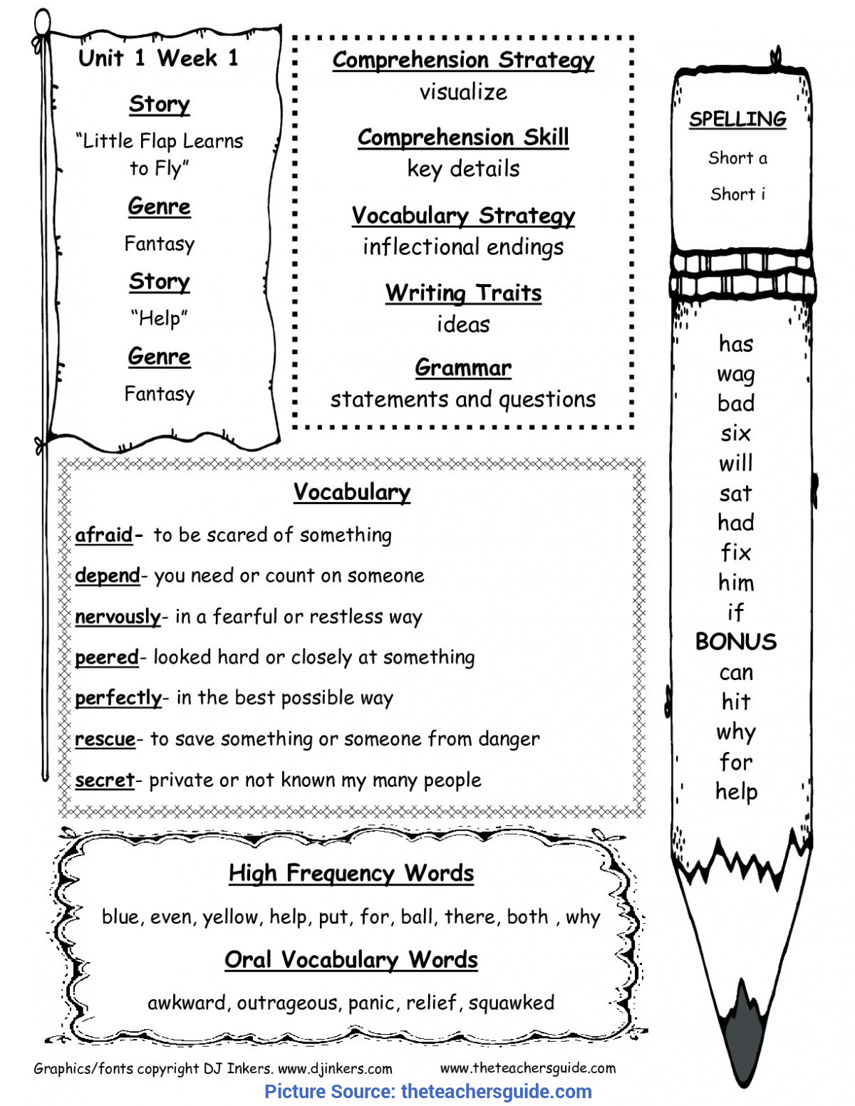 Fresh How To Teach 1st Grade Personal Narrative Graphic