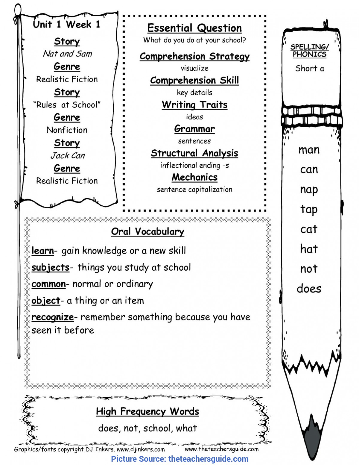 Great English Lesson Plan Cce 21st C English Teaching Cce