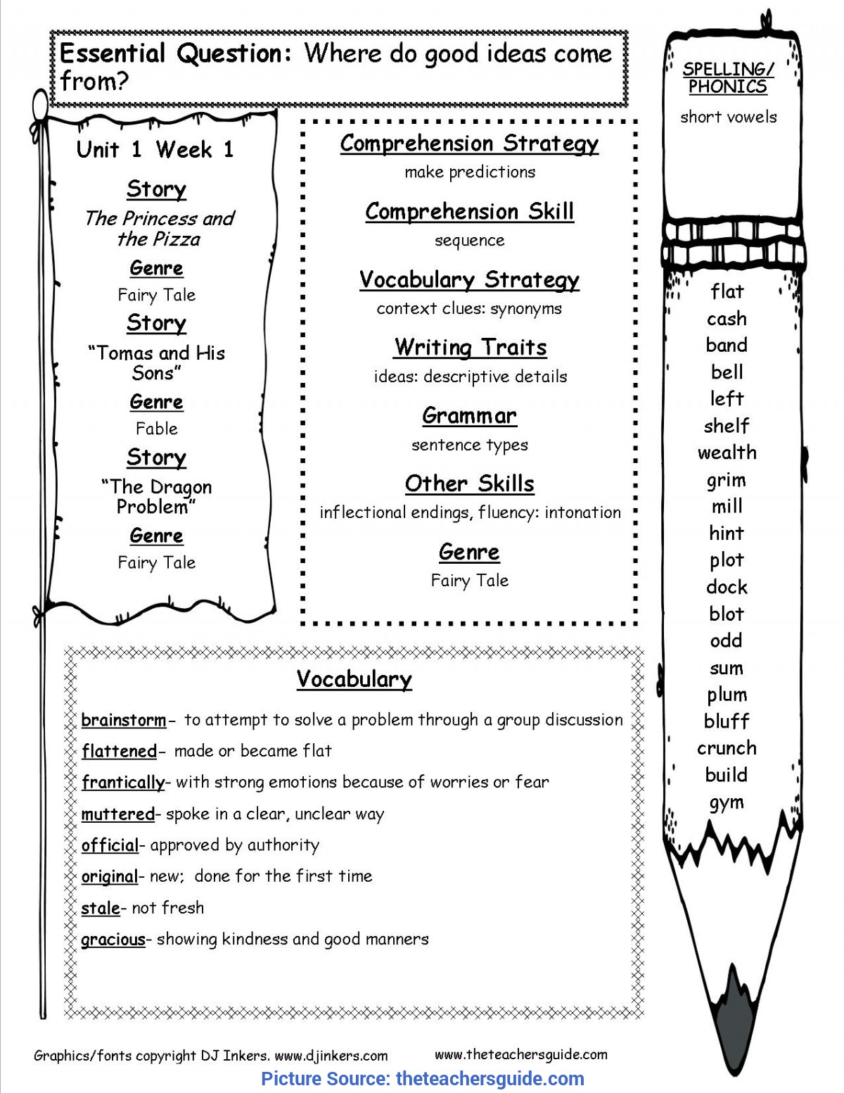 Typical Solar System Lesson Plans 2nd Grade Worksheets For
