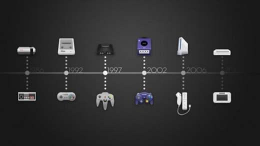 La timeline des consoles de jeux Nintendo...