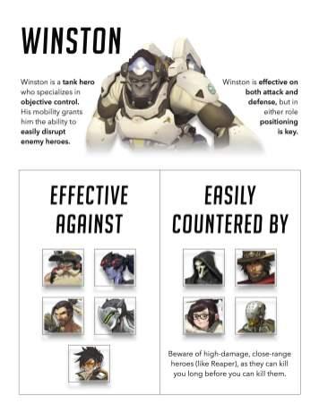 Contres de Winston