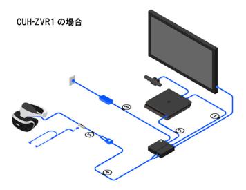 Ancien PS VR