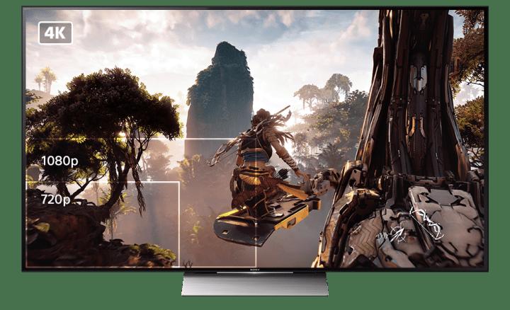 La PS4 Pro est issue des besoin liée à la création de contenu 4K pour les téléviseurs Ultra HD
