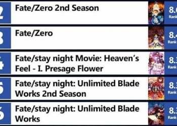Top 10 Anime Fate hay nhất (MyAnimeList)