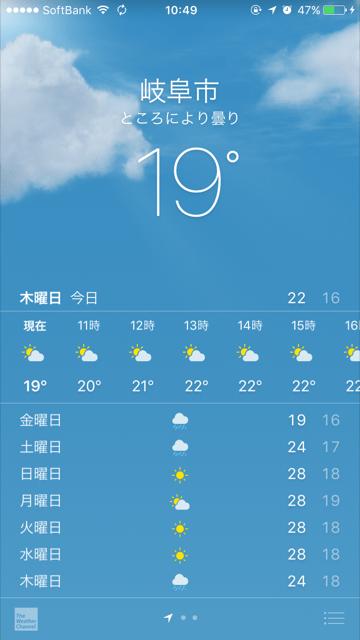 岐阜は寒い