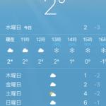 大寒波がやってくる