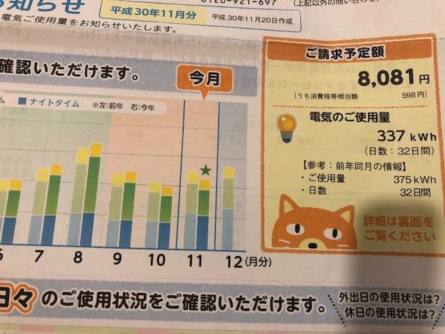 ワンダーデバイスの11月の電気料