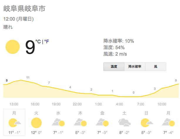 【天気予報】今週、木曜日からめっちゃ寒くなるんじゃね?