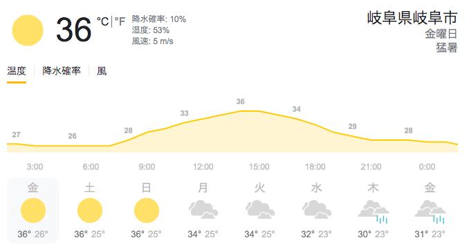 【クッソ暑いよね】ようやく雨が終わったかな