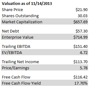 valuation2