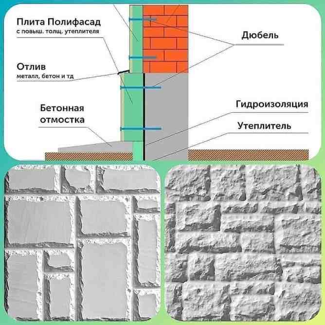 стена отделанная Полифасадом