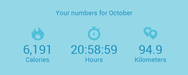 Pazdziernik2014