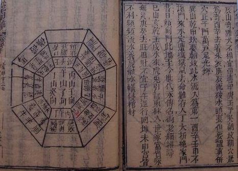 Ba Zhai Ming Jing 八宅明镜