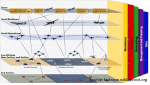 The Combat Cloud Across the Range of Military Operations:Multinational Partnerships