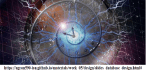 An Acquisition Offset: Exploiting the Time Dimension