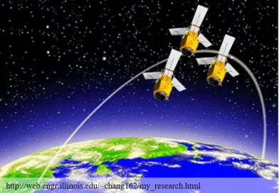 Orbital Red Tails: The Use of Escort Satellites to Defend National Intelligence Satellites