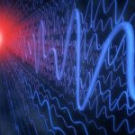 Maneuver at Lightspeed: Electromagnetic Spectrum as a Domain