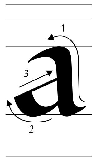 Ductus da letra para quem utiliza a postura em gancho.