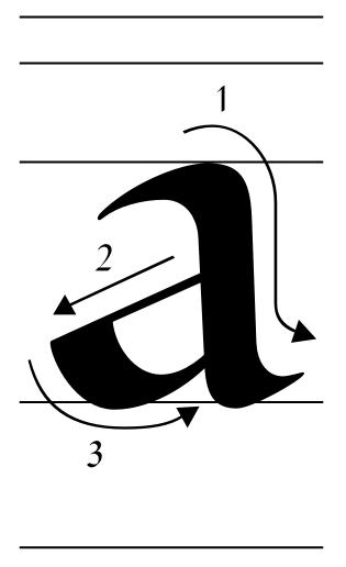 """Ductus da letra """"a"""" no modelo fundamental"""