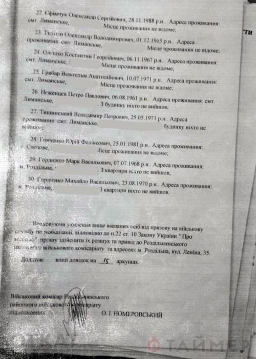 mark_gordienko_uklonyaetsya_ot_mobilizatsii_6994