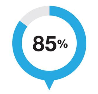 Sucesso profissional: 85% do seu sucesso financeiro pode estar nessas dicas