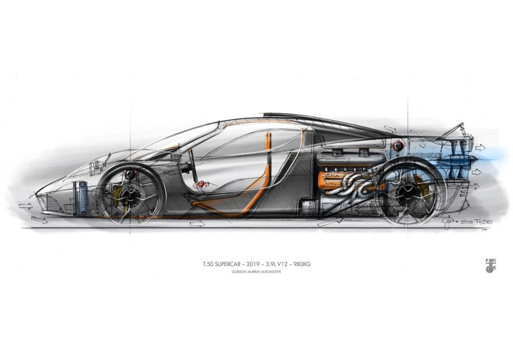 Gordon Murray akan Hadirkan 100 Supercar Ini