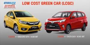 Brio Satya & Calya Jadi Mobil LCGC Terlaris 2019