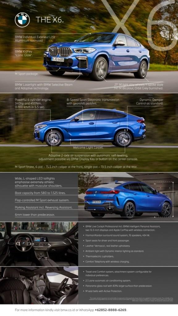 THE NEW X6, Sports Activity Coupé terbaru BMW. Hanya Dijual 10 Unit