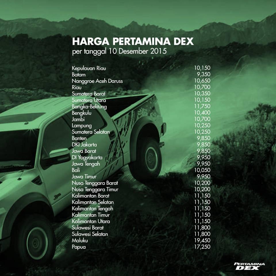 harga-pertamina-dex-10-desember-2015