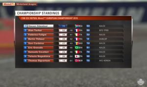 Klasemen 1 Race1 Moto2 2 FIM CEV Repsol 2016