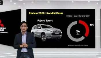 Penjualan Mitsubishi Di Tahun 2020