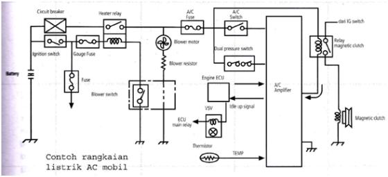 Komponen AC Mobil ~ Materi Otomotif