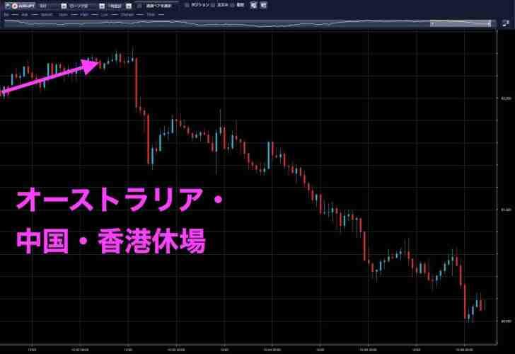 豪ドル円(10月1日)