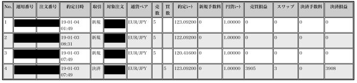 190104EURJPY_yakujou