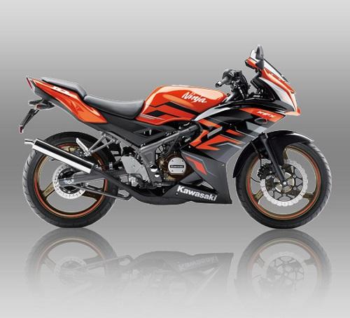 Spesifikasi Dan Harga Kawasaki Ninja RR