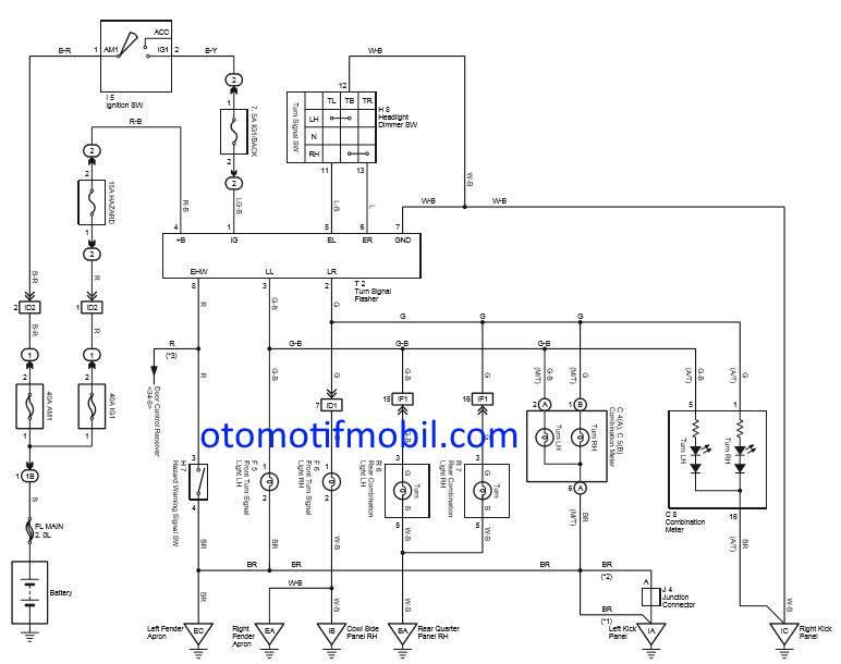 Enjoyable Wiring Lampu Kepala Mobil Schematic Diagram Download Wiring Digital Resources Instshebarightsorg