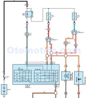 Download Skema Wiring Diagram Kelistrikan Mobil  OtomoTrip