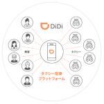 DiDiキャンペーンで無料タクシーしまくり!2000円クーポン×3枚ゲット!