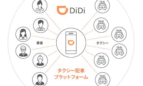 DiDiのサービス概要図