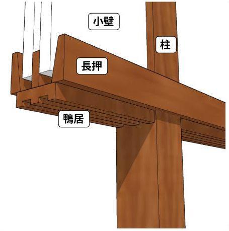 画像引用:blog.sanwacompany.co.jp