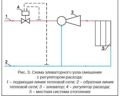 Методика расчета элеватора объем грузового отсека фольксваген транспортер т4