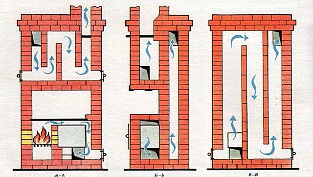 کوره های CAP برای حفظ حرارت طولانی و راندمان بالا مشهور هستند.